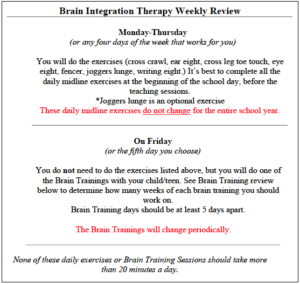image about Left Brain Right Brain Test Printable titled Day by day Lesson System for a Battling Reader Youngster Diagnostics